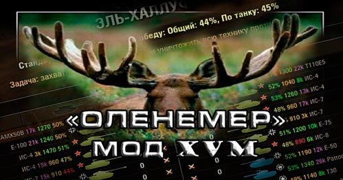 Оленемер | XVM для World of Tanks